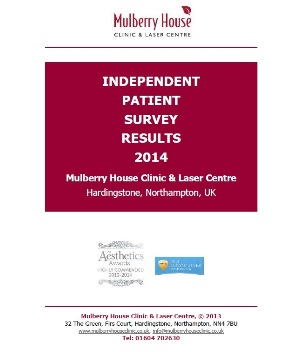 mulberry house clinic survey results