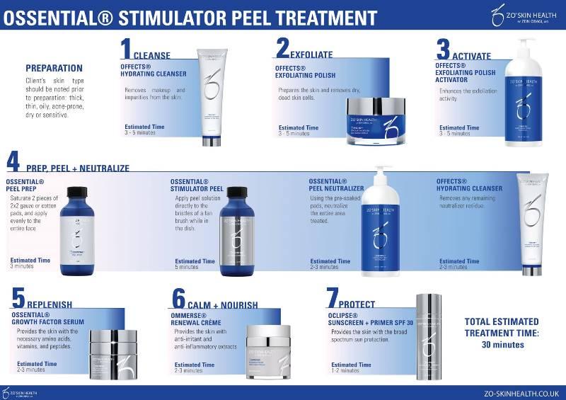 ossential stimulator peel infographic